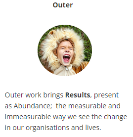 outer-work-brings-results.png
